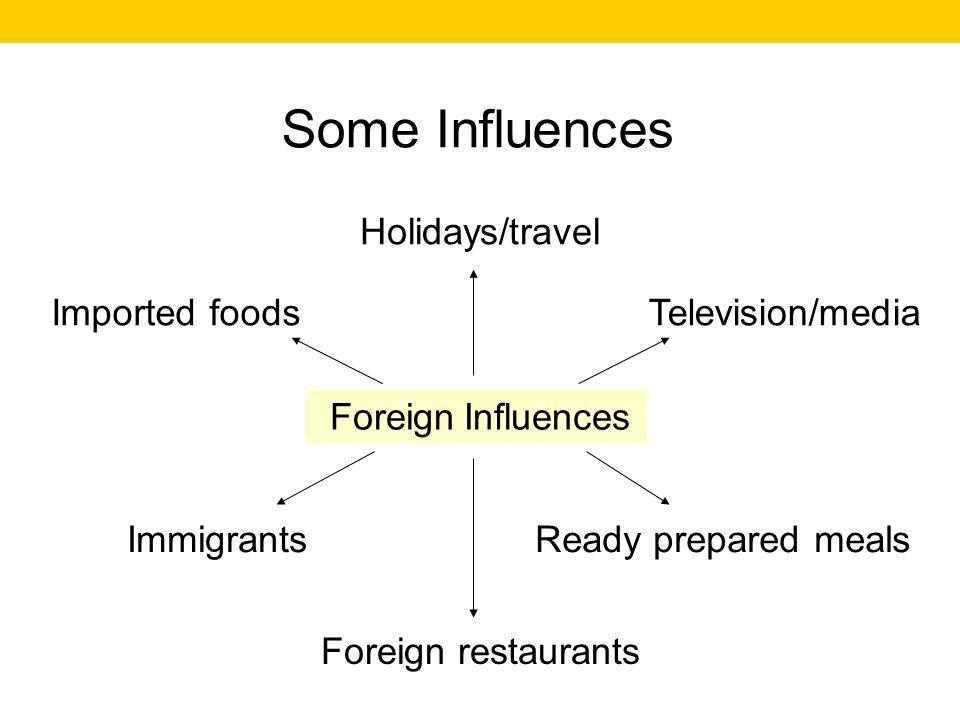 Some Influences Holidays/travel Imported foods Ready prepared meals Television/media Foreign restaurants Immigrants Foreign Influences