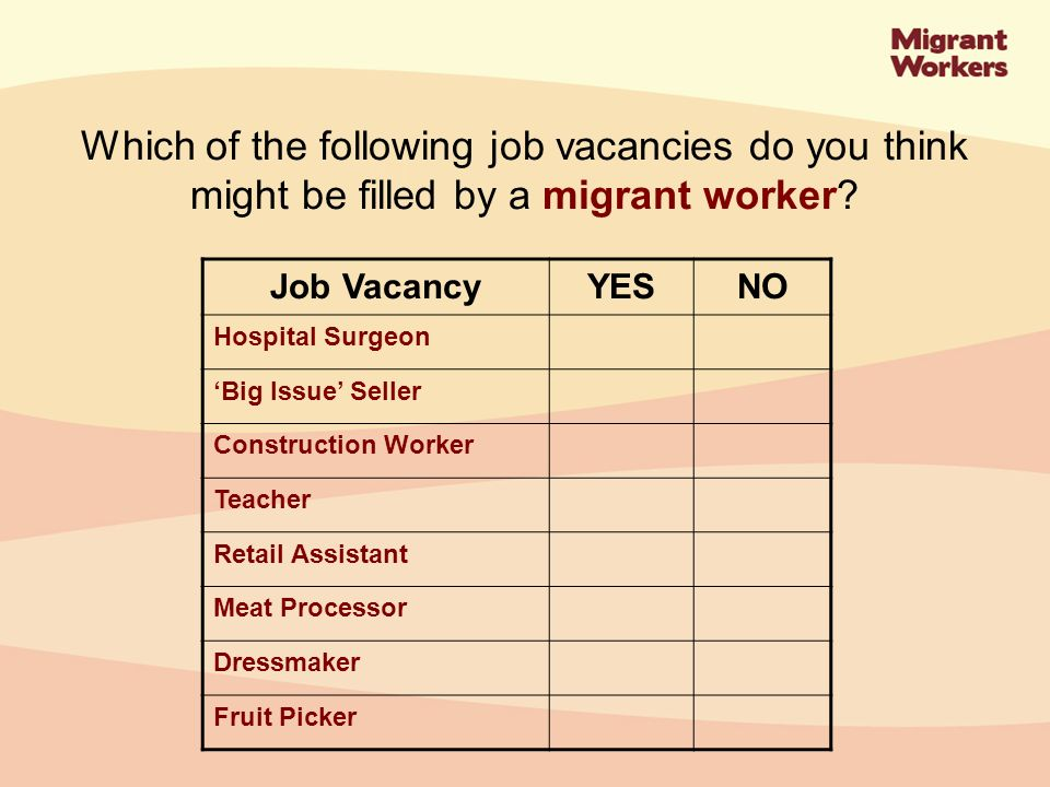 Job VacancyYESNO Hospital Surgeon Big Issue Seller Construction Worker Teacher Retail Assistant Meat Processor Dressmaker Fruit Picker Which of the following job vacancies do you think might be filled by a migrant worker