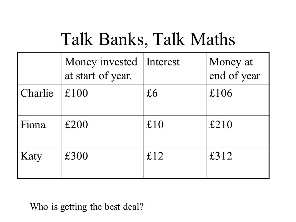 Talk Banks, Talk Maths Money invested at start of year.
