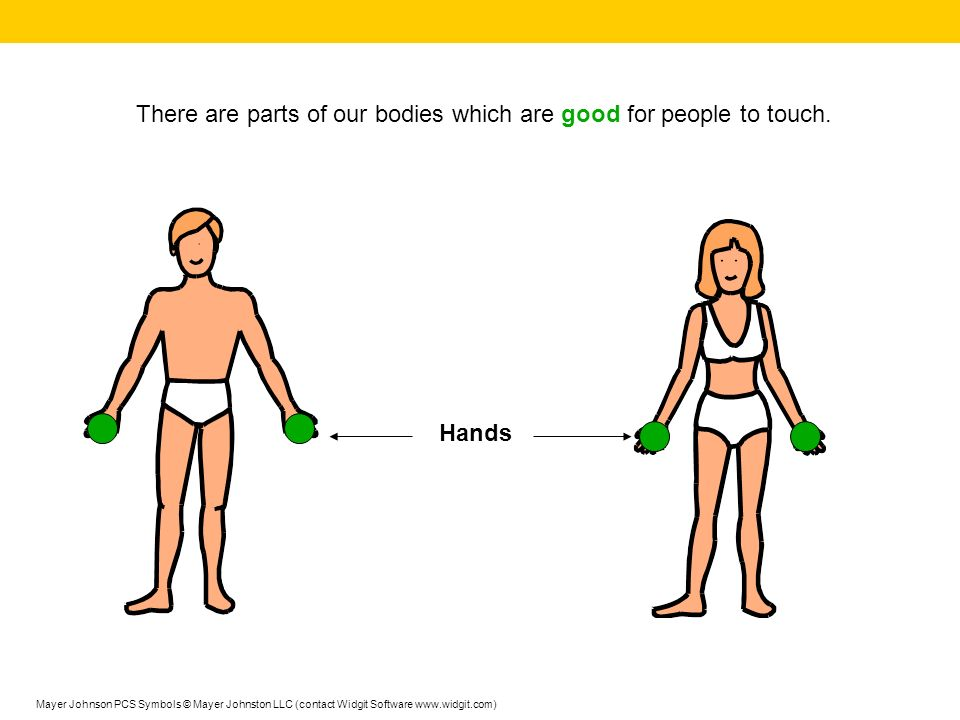 There are parts of our bodies which are good for people to touch. Hands Mayer Johnson PCS Symbols © Mayer Johnston LLC (contact Widgit Software www.wi