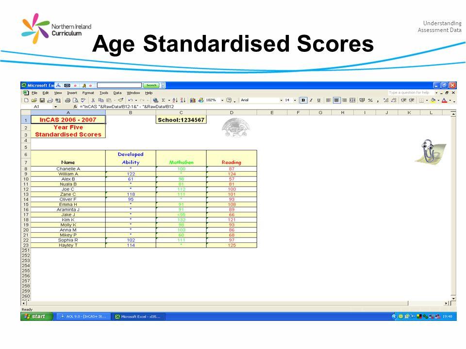 Understanding Assessment Data Age Standardised Scores
