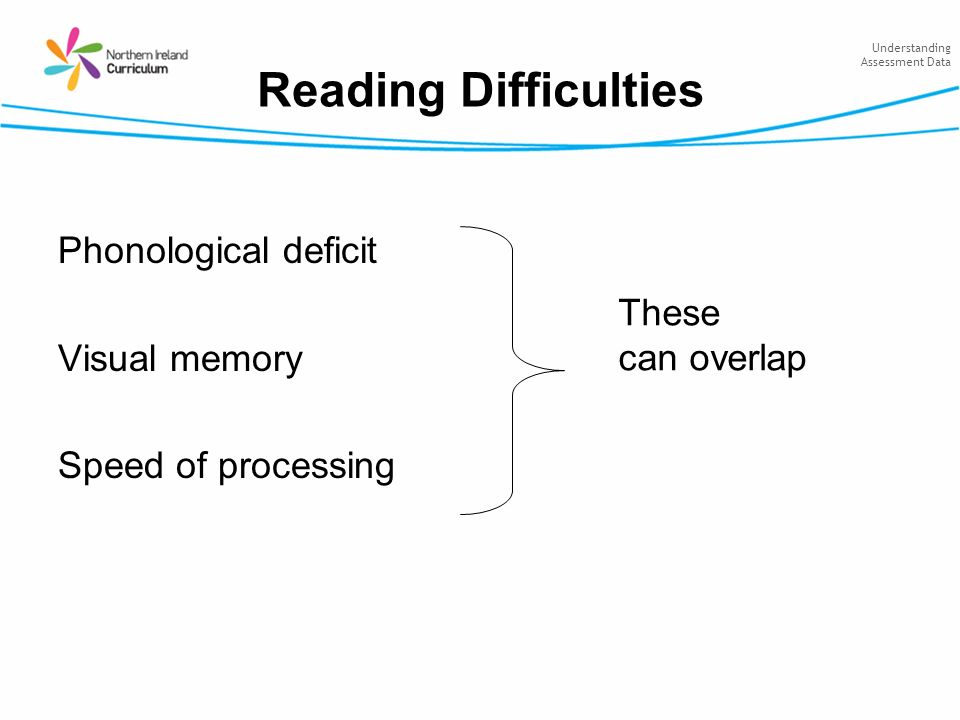 Understanding Assessment Data Reading Difficulties Phonological deficit Visual memory Speed of processing These can overlap