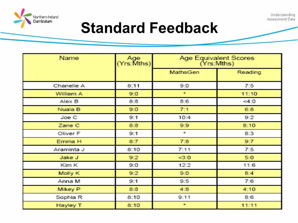 Understanding Assessment Data Standard Feedback