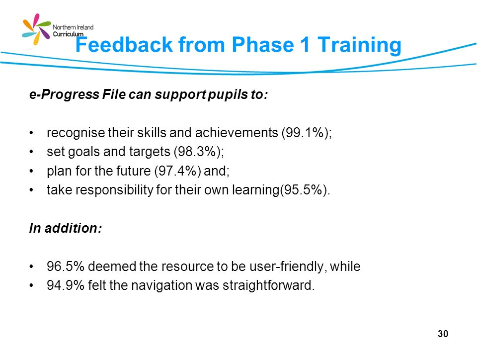 Feedback from Phase 1 Training e-Progress File can support pupils to: recognise their skills and achievements (99.1%); set goals and targets (98.3%);