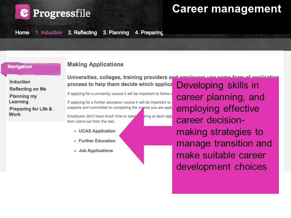 Career management Developing skills in career planning, and employing effective career decision- making strategies to manage transition and make suita