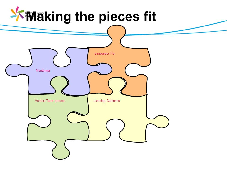 Making the pieces fit e-progress file Learning Guidance Vertical Tutor groups. Mentoring