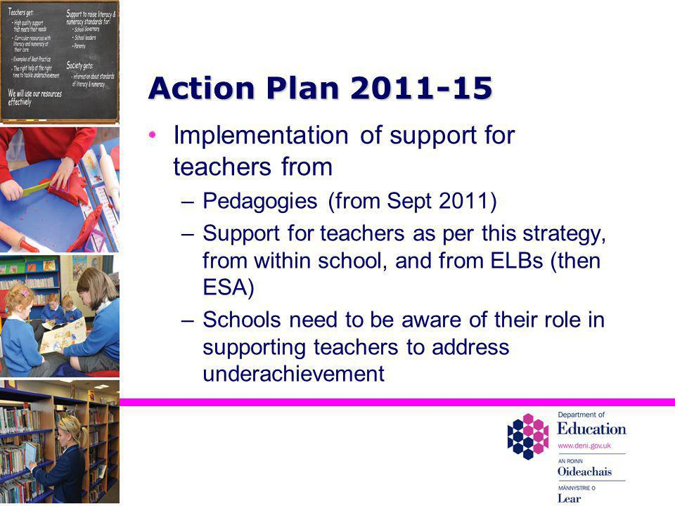 Action Plan 2011-15 Implementation of support for teachers from –Pedagogies (from Sept 2011) –Support for teachers as per this strategy, from within s