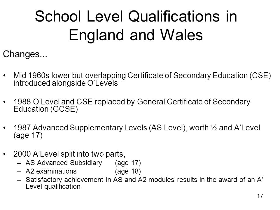 17 School Level Qualifications in England and Wales Changes...