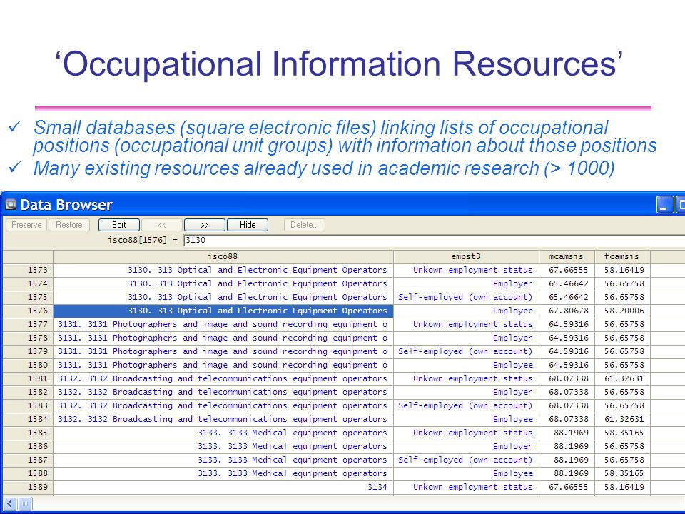 8 Occupational Information Resources Small databases (square electronic files) linking lists of occupational positions (occupational unit groups) with