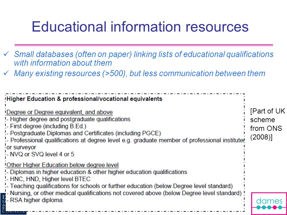 9 Educational information resources Small databases (often on paper) linking lists of educational qualifications with information about them Many existing resources (>500), but less communication between them [Part of UK scheme from ONS (2008)]