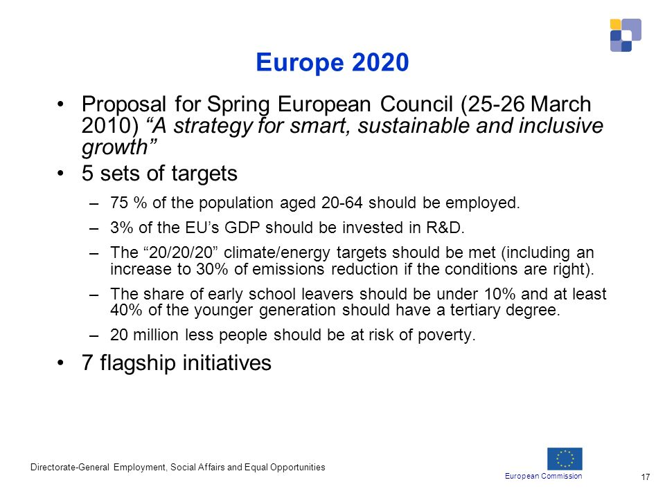 European Commission Directorate-General Employment, Social Affairs and Equal Opportunities 17 Europe 2020 Proposal for Spring European Council (25-26 March 2010) A strategy for smart, sustainable and inclusive growth 5 sets of targets –75 % of the population aged 20-64 should be employed.