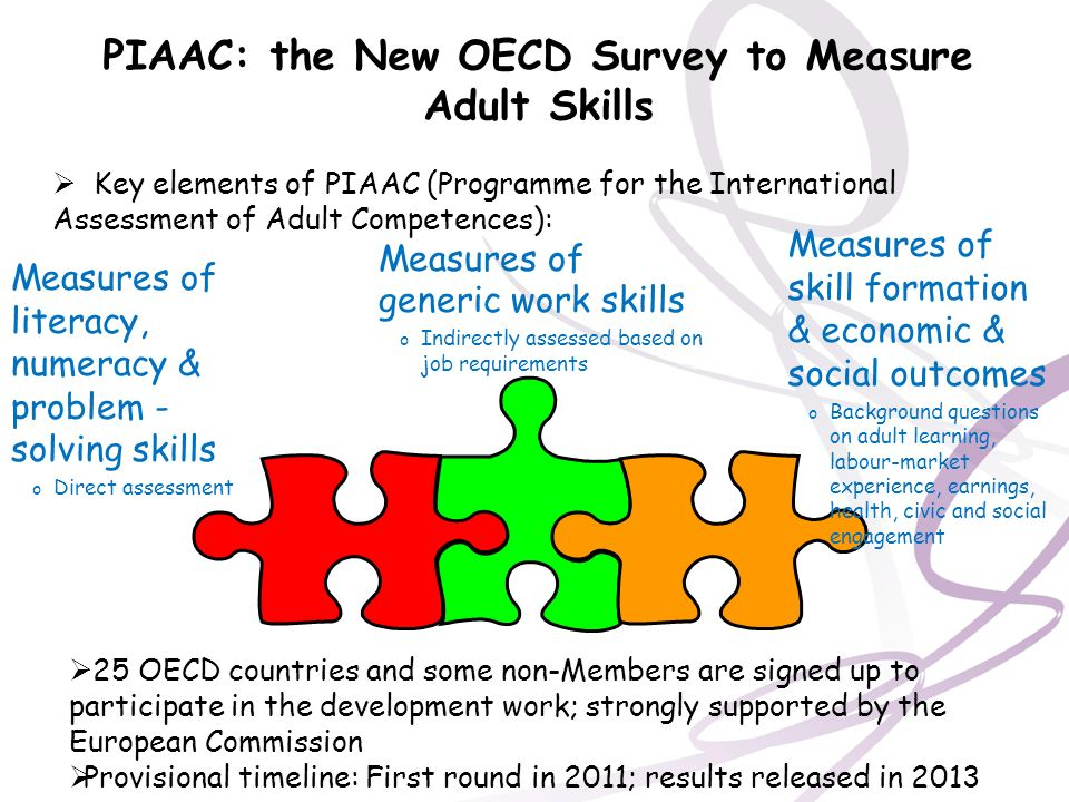 PIAAC: the New OECD Survey to Measure Adult Skills Key elements of PIAAC (Programme for the International Assessment of Adult Competences): Measures o