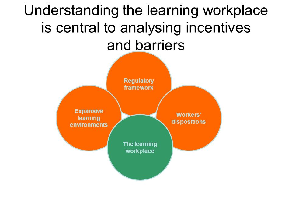 Regulatory framework Workers dispositions The learning workplace Expansive learning environments Understanding the learning workplace is central to analysing incentives and barriers