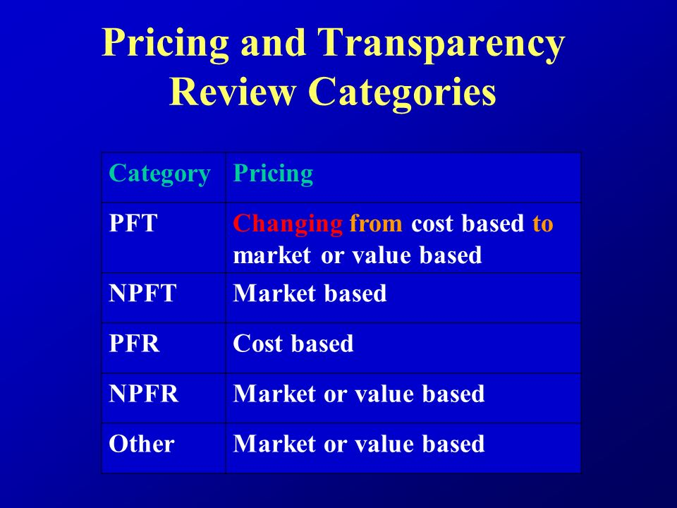 Pricing and Transparency Review Categories CategoryPricing PFTChanging from cost based to market or value based NPFTMarket based PFRCost based NPFRMarket or value based OtherMarket or value based