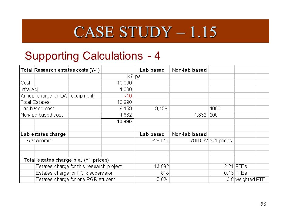 58 CASE STUDY – 1.15 Supporting Calculations - 4