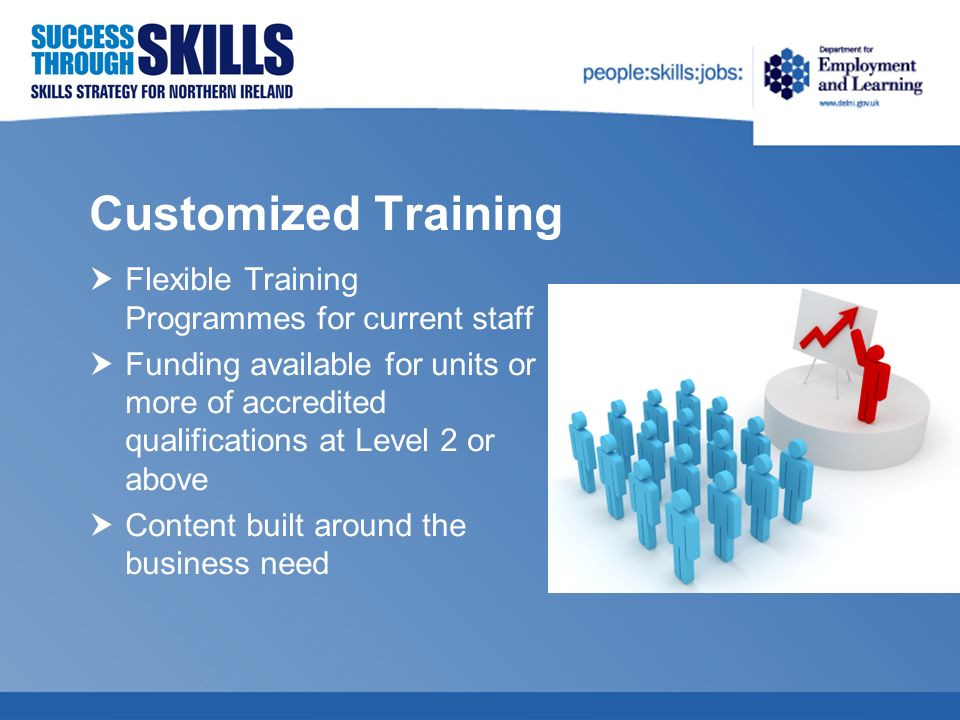 Customized Training Flexible Training Programmes for current staff Funding available for units or more of accredited qualifications at Level 2 or above Content built around the business need