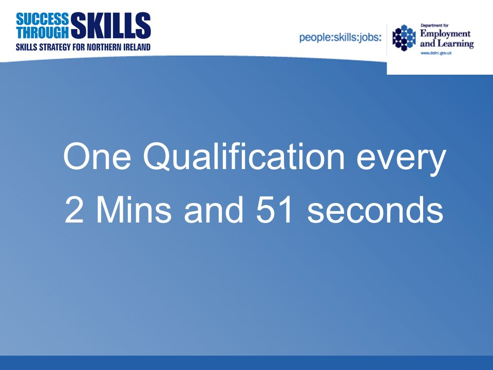 One Qualification every 2 Mins and 51 seconds