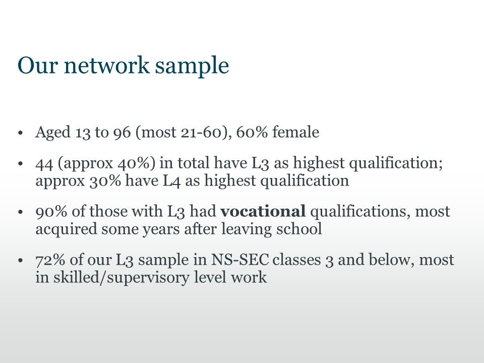 Our network sample Aged 13 to 96 (most 21-60), 60% female 44 (approx 40%) in total have L3 as highest qualification; approx 30% have L4 as highest qua
