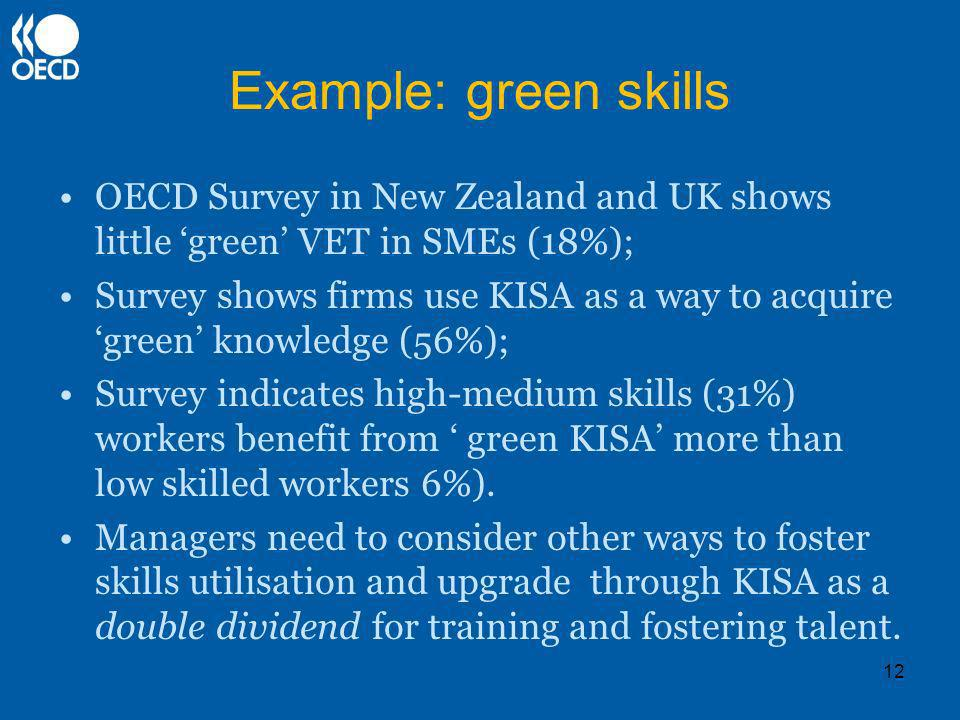 Example: green skills OECD Survey in New Zealand and UK shows little green VET in SMEs (18%); Survey shows firms use KISA as a way to acquire green knowledge (56%); Survey indicates high-medium skills (31%) workers benefit from green KISA more than low skilled workers 6%).