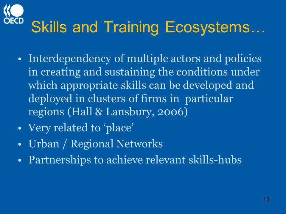 13 Skills and Training Ecosystems… Interdependency of multiple actors and policies in creating and sustaining the conditions under which appropriate skills can be developed and deployed in clusters of firms in particular regions (Hall & Lansbury, 2006) Very related to place Urban / Regional Networks Partnerships to achieve relevant skills-hubs