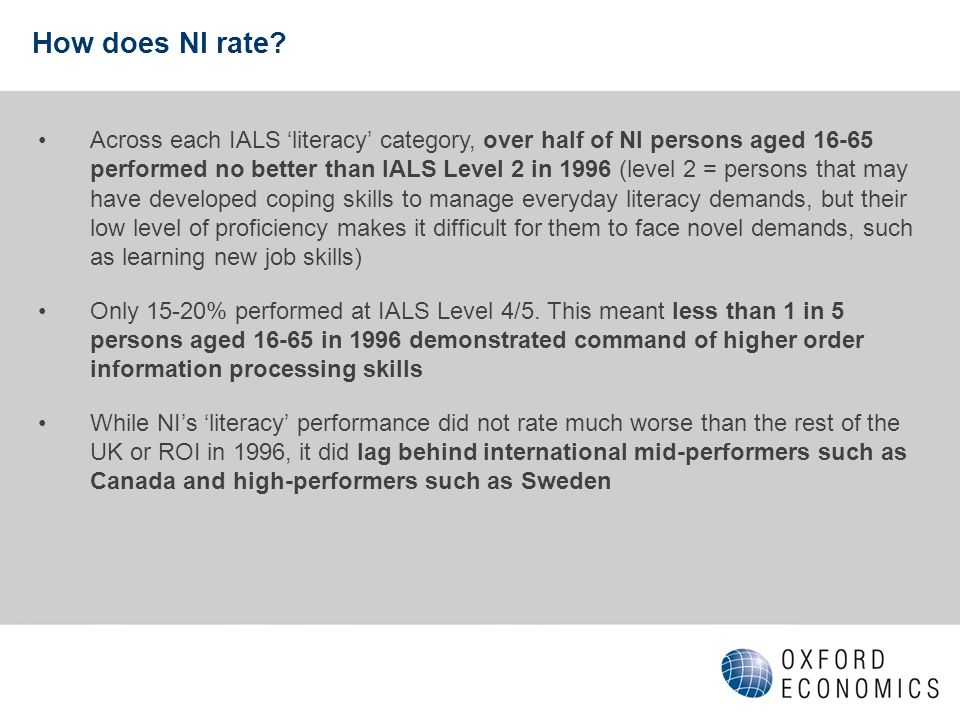 How does NI rate.