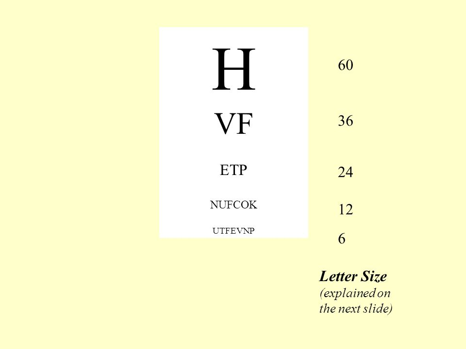 H VF ETP NUFCOK UTFEVNP 60 36 24 12 6 Letter Size (explained on the next slide)