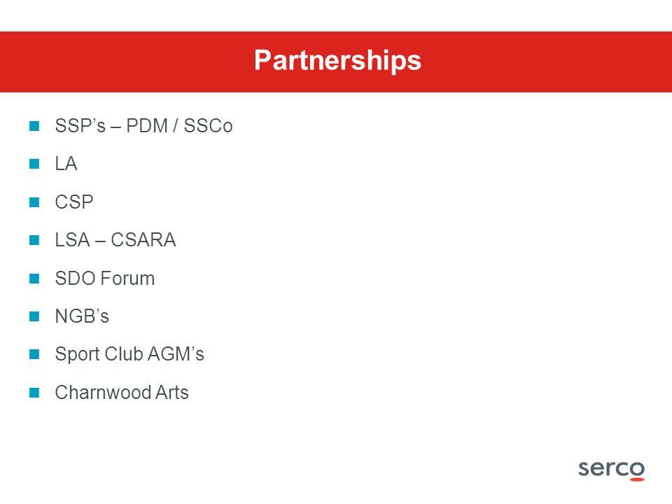 Partnerships SSPs – PDM / SSCo LA CSP LSA – CSARA SDO Forum NGBs Sport Club AGMs Charnwood Arts