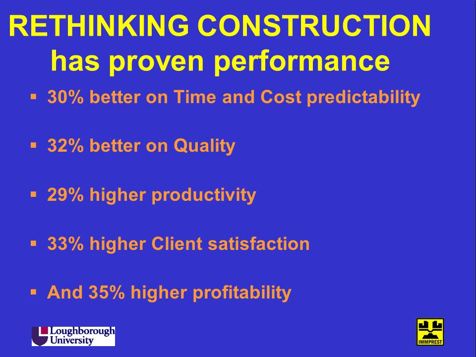RETHINKING CONSTRUCTION has proven performance 30% better on Time and Cost predictability 32% better on Quality 29% higher productivity 33% higher Cli