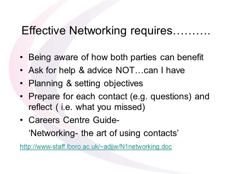 Effective Networking requires……….