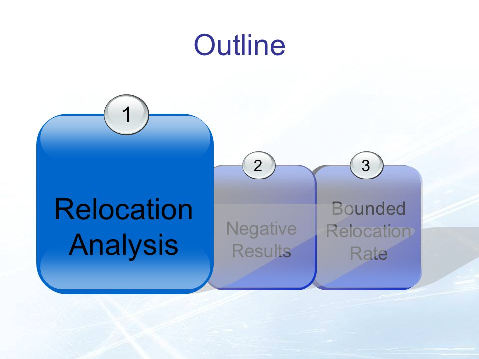 Outline 3 Bounded Relocation Rate 2 Negative Results 1 Relocation Analysis