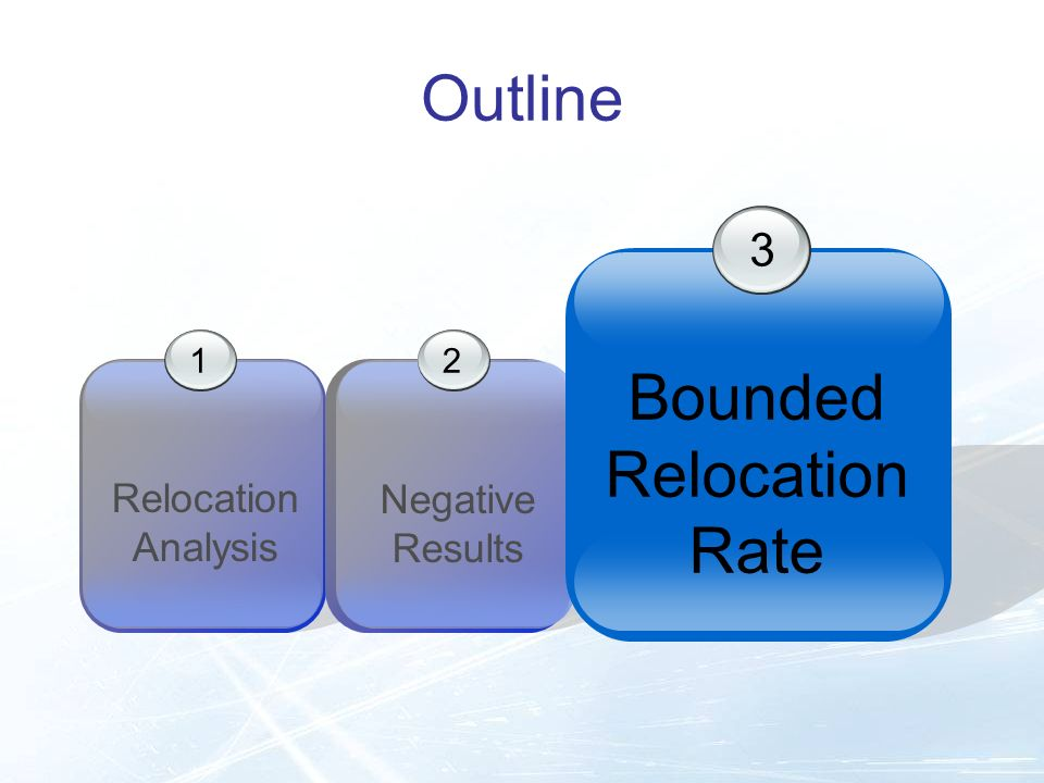 Outline 1 Relocation Analysis 2 Negative Results 3 Bounded Relocation Rate