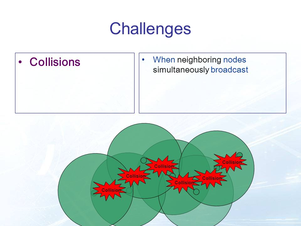 Challenges Collisions When neighboring nodes simultaneously broadcast Collision