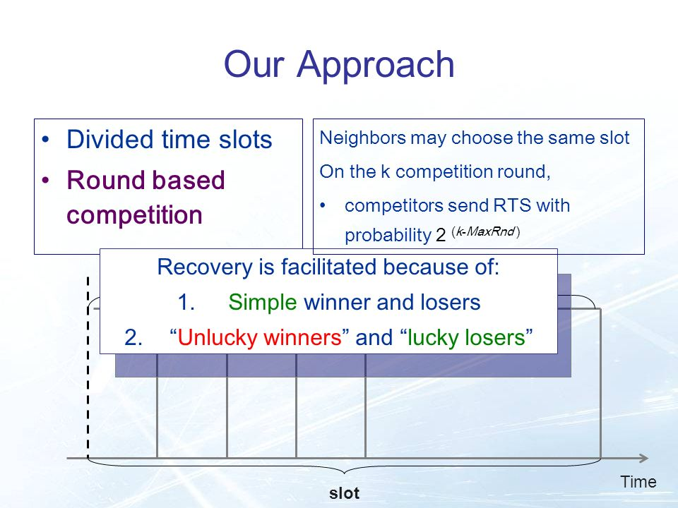 Our Approach Divided time slots Round based competition Time slot Data partCompetition part Recovery is facilitated because of: 1. Simple winner and l