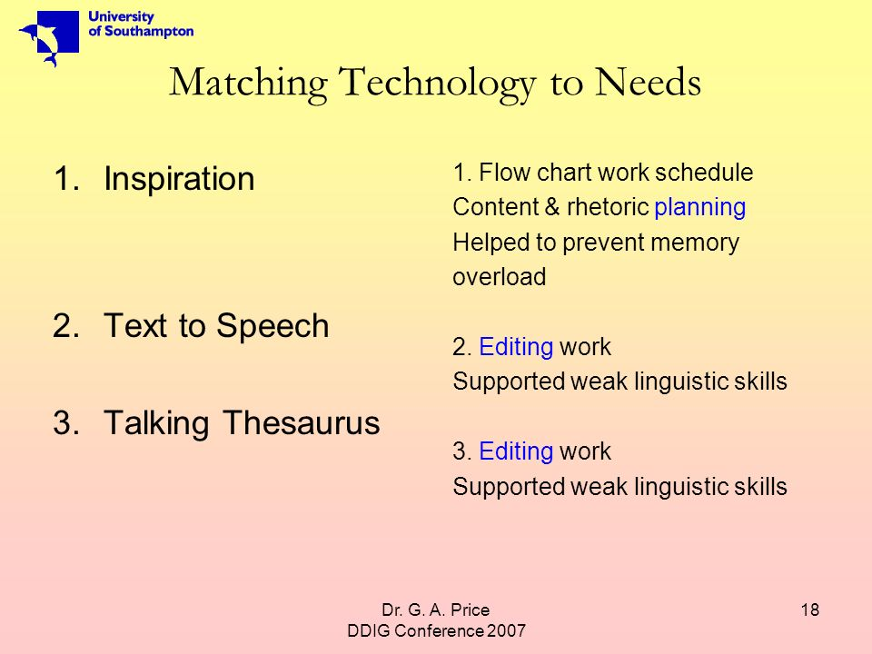 Dr. G. A. Price DDIG Conference 2007 18 Matching Technology to Needs 1.Inspiration 2.Text to Speech 3.Talking Thesaurus 1. Flow chart work schedule Co