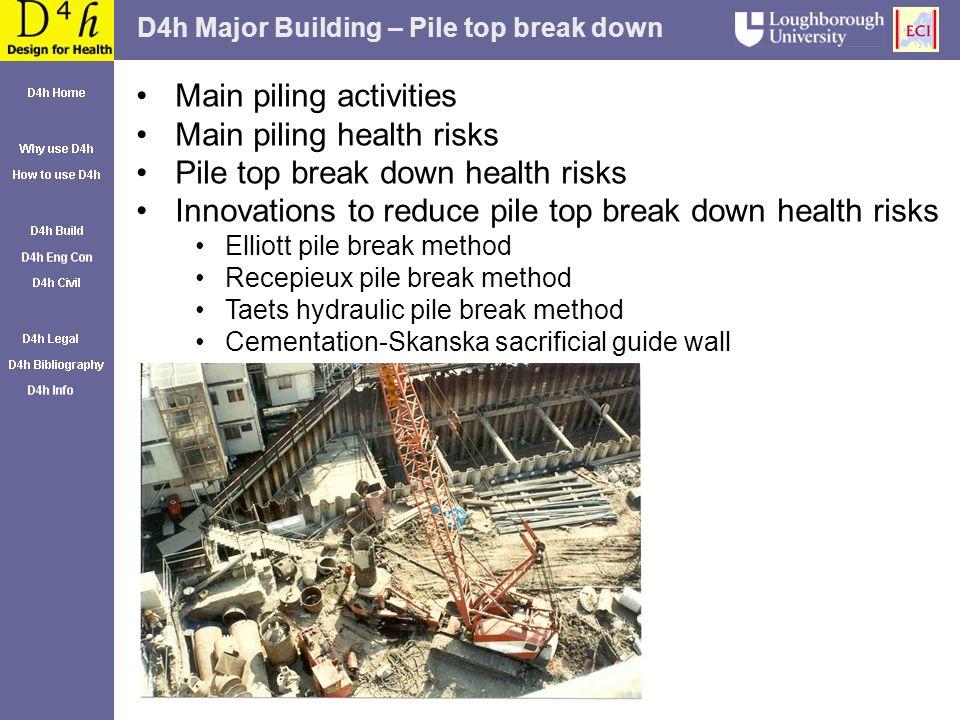 D4h Major Building – Pile top break down Main piling activities Main piling health risks Pile top break down health risks Innovations to reduce pile t