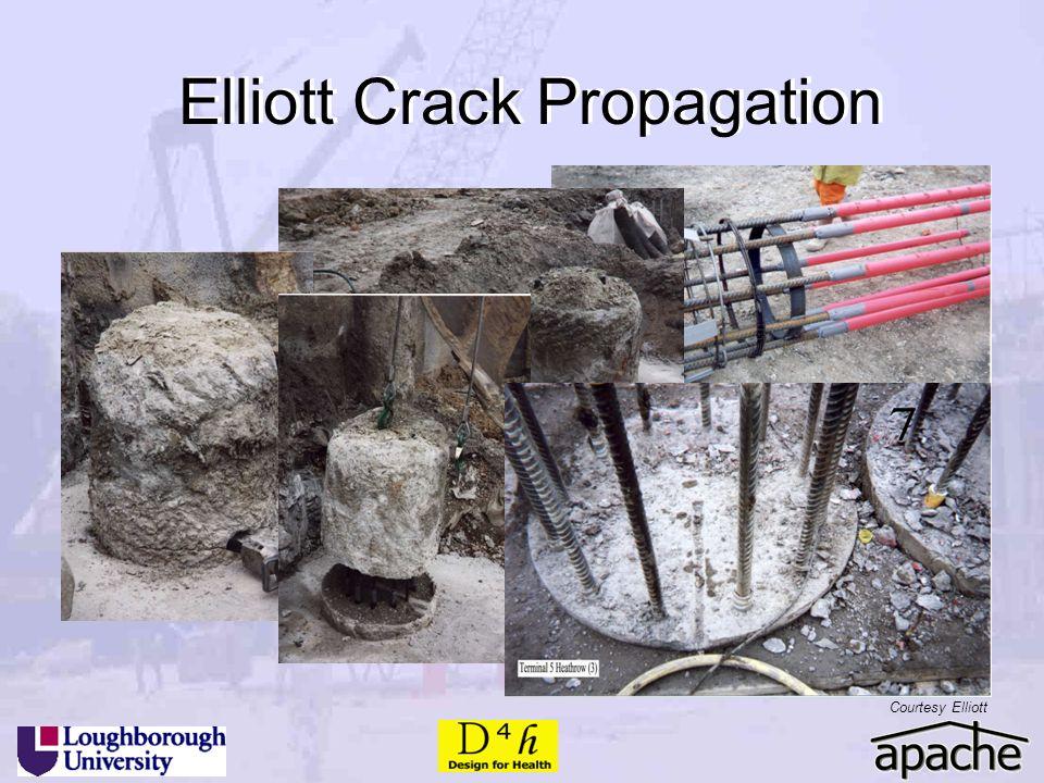 Elliott Crack Propagation Courtesy Elliott