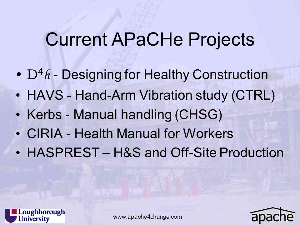 Current APaCHe Projects D 4 h - Designing for Healthy Construction HAVS - Hand-Arm Vibration study (CTRL) Kerbs - Manual handling (CHSG) CIRIA - Healt