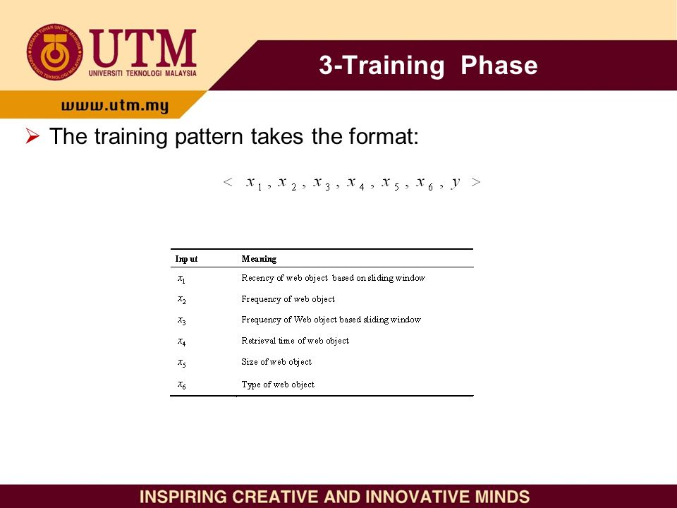 3-Training Phase The training pattern takes the format: