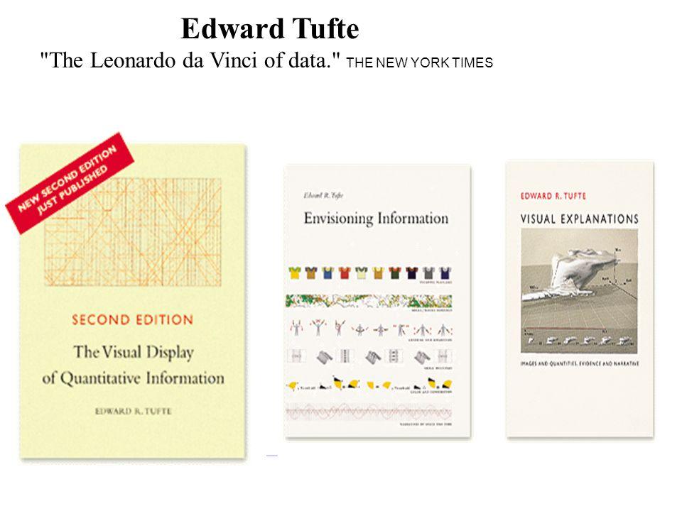 Edward Tufte The Leonardo da Vinci of data. THE NEW YORK TIMES