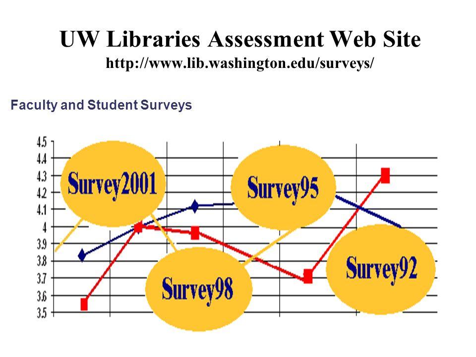 UW Libraries Assessment Web Site http://www.lib.washington.edu/surveys/ Faculty and Student Surveys
