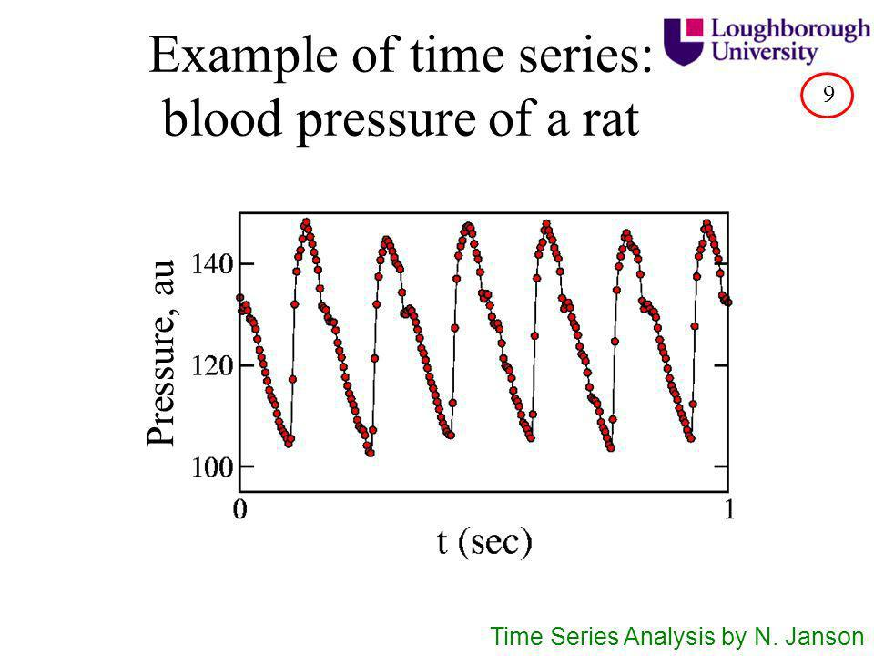 Time Series Remark: Mathematically, time series is not a SERIES, but a SEQUENCE.