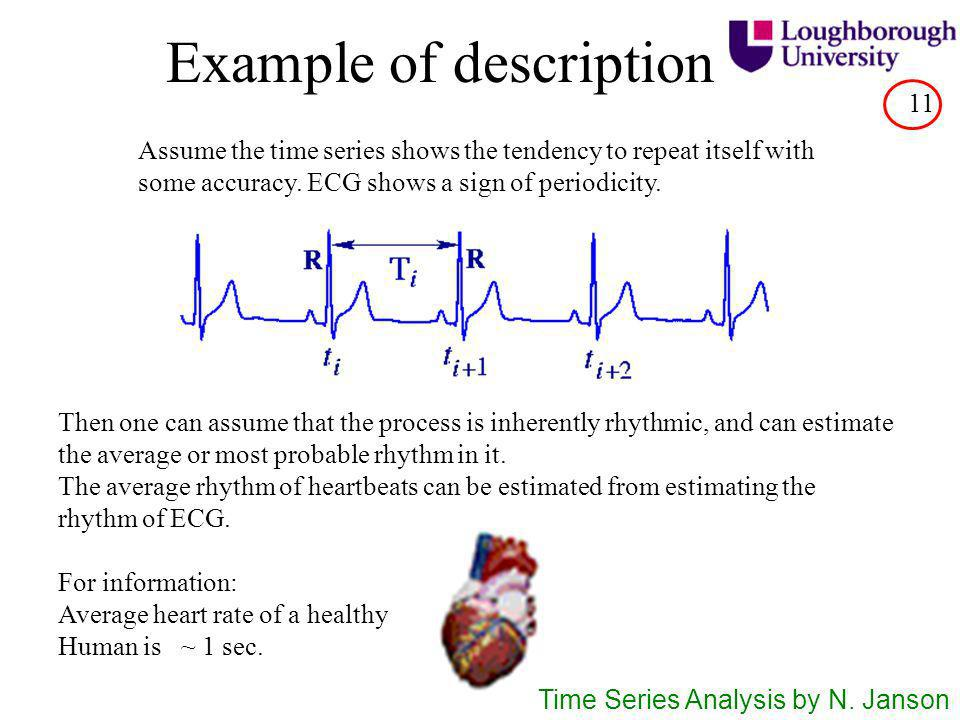 Aims of Time Series Analysis 1.Description Describe (characterize) a generating process using its time series.