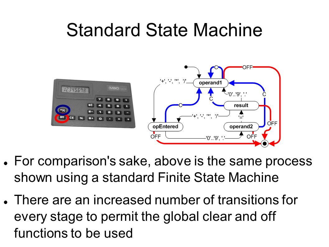 Standard State Machine For comparison's sake, above is the same process shown using a standard Finite State Machine There are an increased number of t