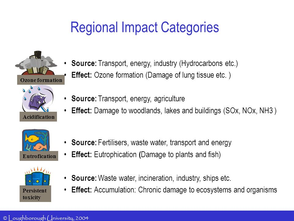 © Loughborough University, 2004 Regional Impact Categories Persistent toxicity Acidification Ozone formation Eutrofication Source: Transport, energy, industry (Hydrocarbons etc.) Effect: Ozone formation (Damage of lung tissue etc.