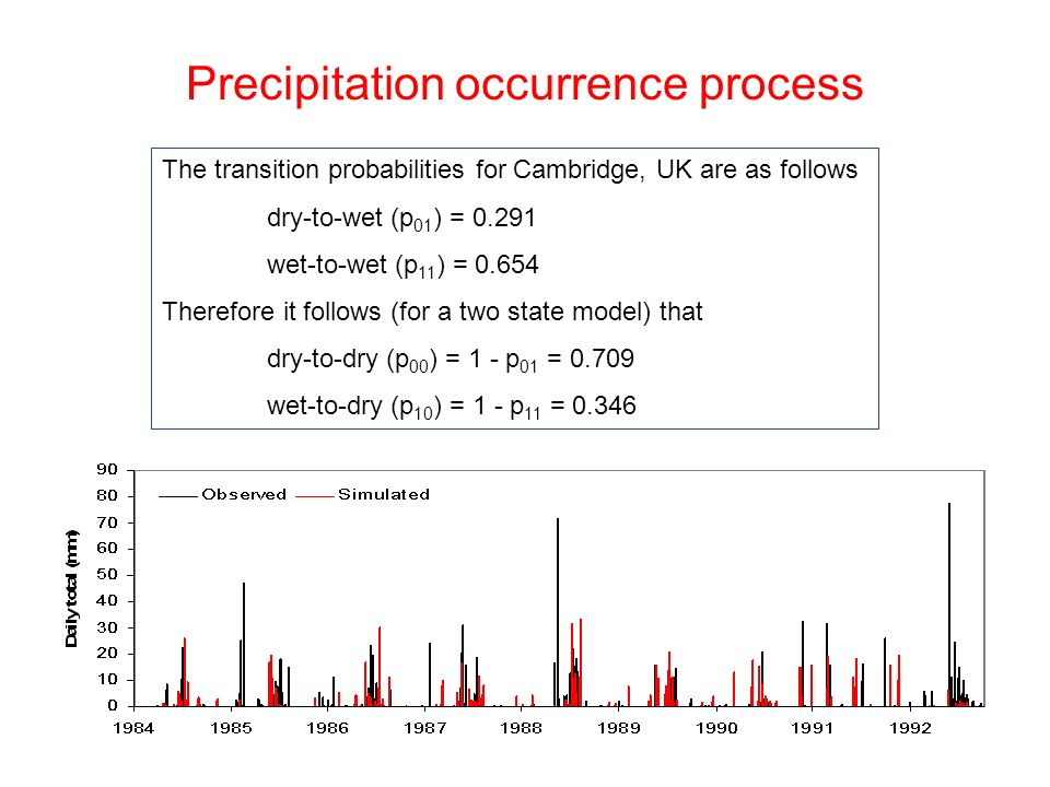 Precipitation occurrence process The transition probabilities for Cambridge, UK are as follows dry-to-wet (p 01 ) = 0.291 wet-to-wet (p 11 ) = 0.654 T