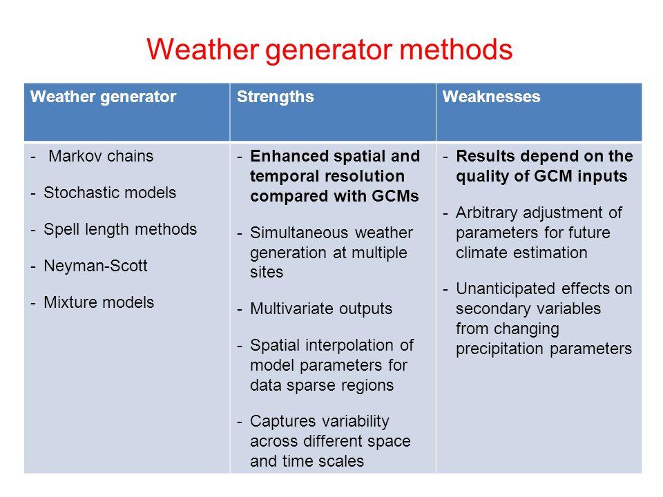 Weather generator methods Weather generatorStrengthsWeaknesses - Markov chains -Stochastic models -Spell length methods -Neyman-Scott -Mixture models