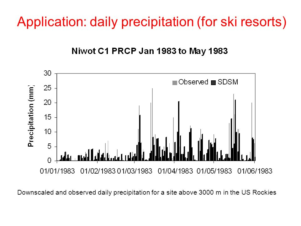 Application: daily precipitation (for ski resorts) Downscaled and observed daily precipitation for a site above 3000 m in the US Rockies