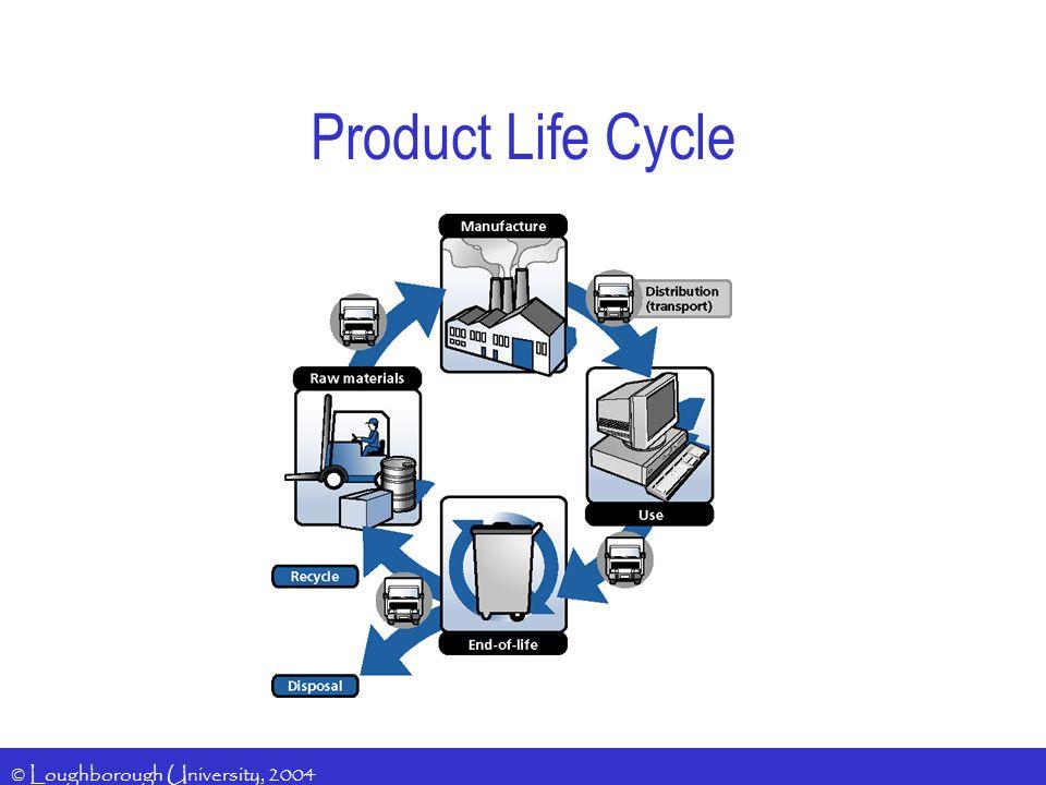 © Loughborough University, 2004 Product Life Cycle