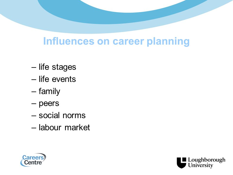 Influences on career planning –life stages –life events –family –peers –social norms –labour market