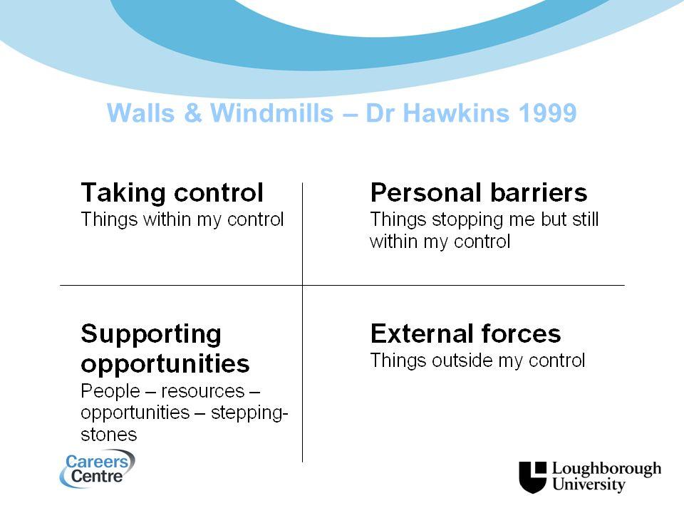 Walls & Windmills – Dr Hawkins 1999